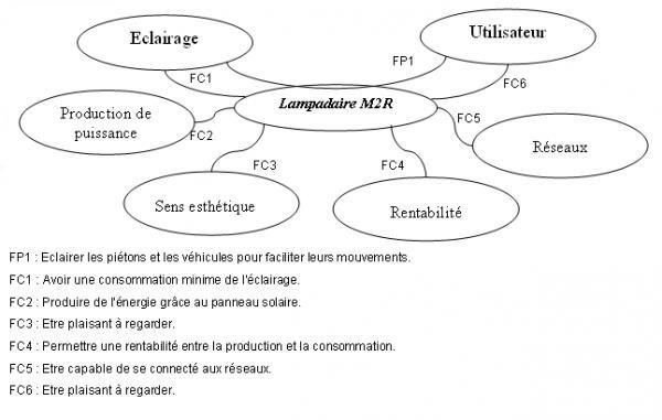 diagramme-pieuvre-1.jpg
